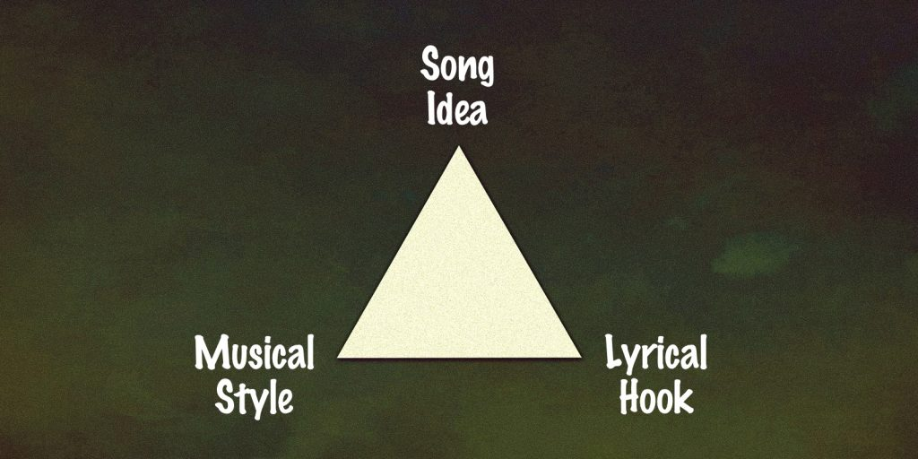 The Songwriting Holy Trinity: Style, Hook and Idea